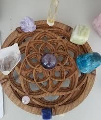 Draconic Chart Astrology Reading Horoscope Evolution Of The Soul