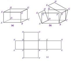 Cara menghitung gabungan bangun ruang yang pertama ditujukan untuk jenis bangun ruang kubus dan balok. 2