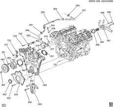 fuse box in pontiac g5 auto electrical wiring diagram g6 engine size