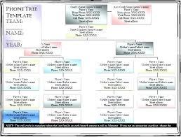 Emergency Phone Tree Free Calling Tree Template Phone Excel Telephone Call How To Create
