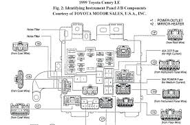2004 toyota tacoma interior fuse box diagram first generation wiring Toyota Sienna Fuse Box Diagram 2004 toyota tacoma interior fuse box diagram headlight wiring free download