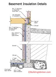 basement foundation design. Interesting How To Install A Vapor Barrier In Basement On Foundation Insulation Cold Climate E Design