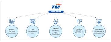 Telekom Malaysia Organization Chart 2018 Corporate Governance