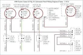 1992 toyota camry fuse box diagram unique jeep renegade 2014 2015 2016 toyota camry fuse box diagram 1992 toyota camry fuse box diagram unique 99 camry fuse box diagram where is a tachometer