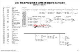 detroit diesel mbe platform electronic wiring schematics auto detroit diesel mbe platform electronic wiring schematics jpg