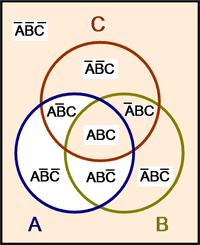 Boolean Algebra Venn Diagram Boolean Algebra Encyclopedia Article Citizendium