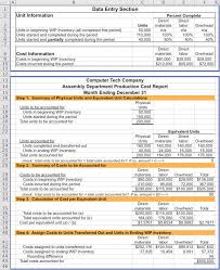 Production Reporting Templates Preparing A Production Cost Report