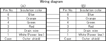 firewire cable wire diagram not lossing wiring diagram • ieee 1394 wiring diagram simple wiring diagram schema rh 1 lodge finder de home cable wiring