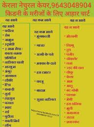 Kidney Stone Diet Chart