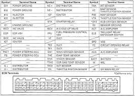 does anyone have the ecu wiring diagrams for a toyota mr2 93 Mr2 Wiring Diagram Mr2 Wiring Diagram #57 m2 wiring diagram