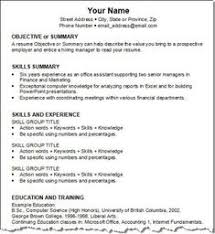 Example Of Resume For Job Interview Best of Job Interview Resume Pelosleclaire