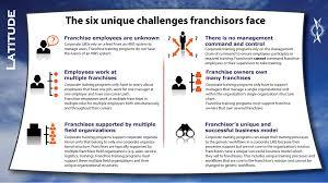 Franchise Lms Training Franchise Learning Management