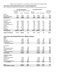 Sample Financial Statement For Small Business In The