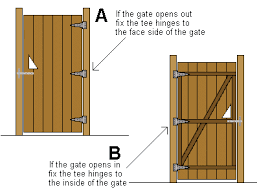 Plain Wood Fence Gate Plans Instructions Garden Gates Of Inside Design