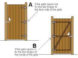 Plain Wood Fence Gate Plans Instructions Garden Gates Of Inside Design