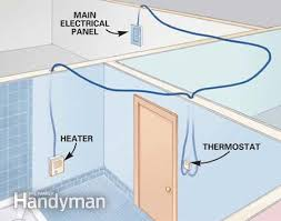 installing electric heaters the family handyman figure a typical wiring plan this is a standard simple plan for wiring an electric heater