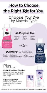 How To Use Rit Dyemore For Synthetic Fibers Rit Dye