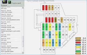 vw rabbit fuse box wiring diagram 2008 vw fuse diagram wiring diagram rows 2009 vw rabbit fuse box location 2008 jetta fuse