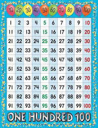 100 Counting Chart 1 To 100 Number Grid Say It Chart Main Photo Cover 100
