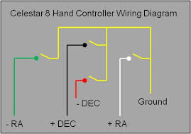 gem and celestar 8 hand controllers i have tested the following information by wiring my gem hand controller to a rj12 modular jack and it successfully controlled the celestar 8 mount