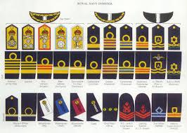 British Rank Insignia Chart Royal Navy Rank Insignia Navy Ranks Navy Insignia Navy