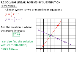 3 7 2 solving linear systems by substitution steps for solving a linear system by substitution step 1 solve for 1 variable for one of the two equations