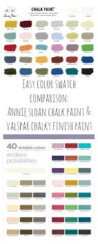 Annie Sloan Chalk Paint Color Chart Pin By Laine Signature Finishes On For The Love Of Chalk