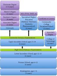 Japans Educational System Edugatorsense