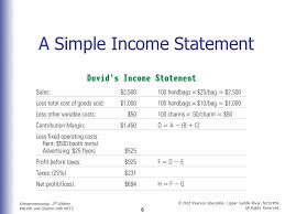 Simple Income Statement Chapter 8 Using Financial Statements To Guide A Business