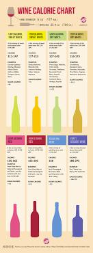 Wine Varietal Chart 14 Charts Thatll Help You Look Like A Bona Fide Wine Expert