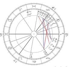 Smashwords Harry Styles Astrological Profile And Future