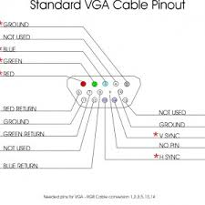 cable wiring diagram cable image wiring diagram vga cable wiring diagram 15 pin vga auto wiring diagram schematic on cable wiring diagram