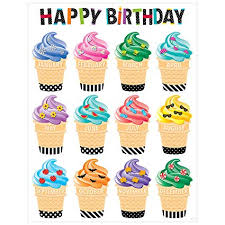 Creative Teaching Press Wall Chart Bold Bright Happy Birthday 2847