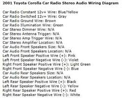 toyota corolla wiring diagram fixya i want see a wiring diagram of toyota corolla 92 moles