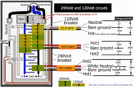 220 for outlet wiring diagram simple 120 volt plug sevimliler fine how to wire a double pole breaker with 10-2 wire at 220 Breaker Wiring Diagram