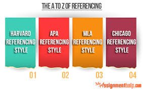 guide on diffe types of references