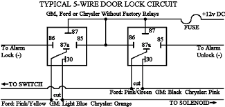 actuator wiring diagram wiring diagrams power door lock actuator wiring diagram and li actuator 12 volt