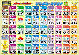 Kana Chart