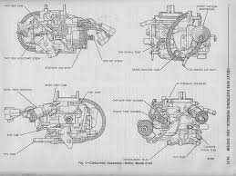slant six forum view topic 1981 d150 slant 6 carb concerns i couldn t get your picture to work for me but here is a scan from a factory service manual identifying the vacuum fittings on a holley 6145 carburetor