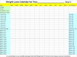 Make Your Own Weight Loss Chart Weight Loss Calendar