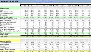 google sheets balance sheet excel spreadsheet balance sheet cute how to make a spreadsheet
