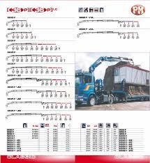 Pm Crane Load Chart Knuckleboom 36 Ton Crane Information And Lift Charts