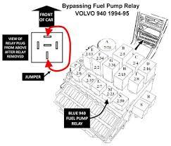 volvo 240 fuel pump wiring diagram wiring diagram libraries dave u0027s volvo page volvo relaysvolvo 240 fuel pump wiring diagram 6