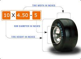 Karting Tires Maxxis Sizing Charts