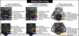 image result for us cargo trailer wiring diagram trailer wells cargo trailer wiring diagram image result for us cargo trailer wiring diagram