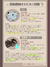 Sky 原罪 マップ