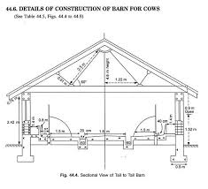 also  further open yard housing for young cattle moreover  together with Five Steps to Designing the Ideal Transition Cow Barn   eXtension in addition Farm structures       Ch10 Animal housing  Cattle housing moreover  further Dairy Housing  Developing the Plan and Procuring Services and together with Small Scale Dairy Farming Manual besides Dairy Housing Equipment Specialists   David R Beech besides Tie stall Facilities  Design  Dimensions  and Cow  fort   Animal. on dairy cattle housing design