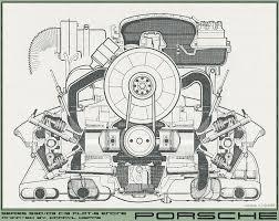 engine diagram gif the powerful porsche gt3 engine, cars and vw 1970 VW Engine Diagram engine diagram gif the powerful porsche gt3 engine, cars and vw