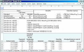 Simple Interest Loan Amortization Schedule Amortization Table Calculator Excel Reverse Mortgage