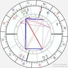 Baby Boy Matsuzaka Birth Chart Horoscope Date Of Birth Astro